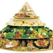 انتخاب رشته کنکور - علوم تغذیه- مرکز مشاوره و آموزش آگاهانه